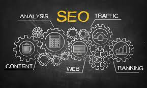 Search Engine Optimization Can Improve Your Business